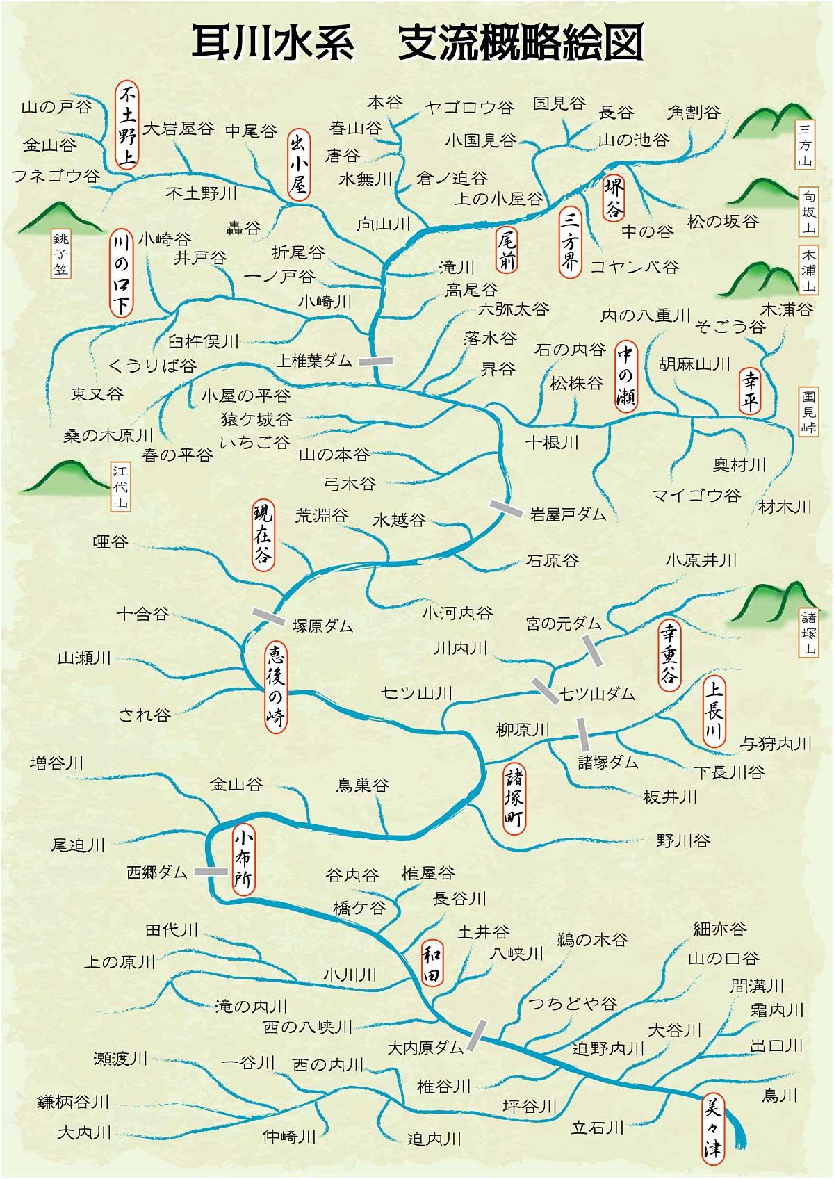 耳川水系 支流概略絵図
