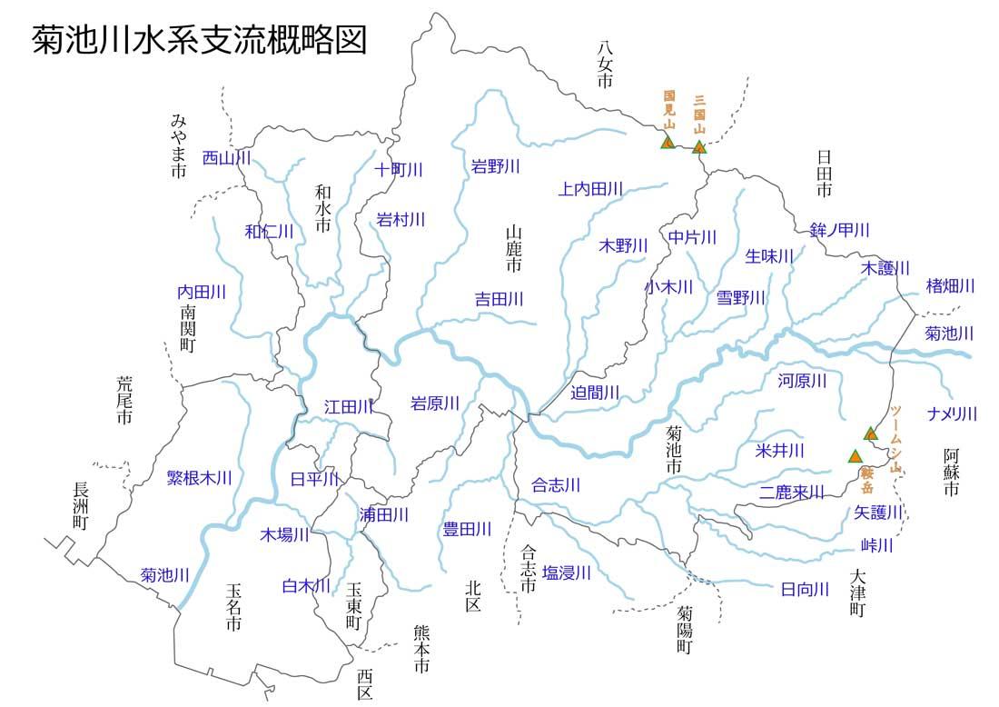 菊池川水系支流概略絵図