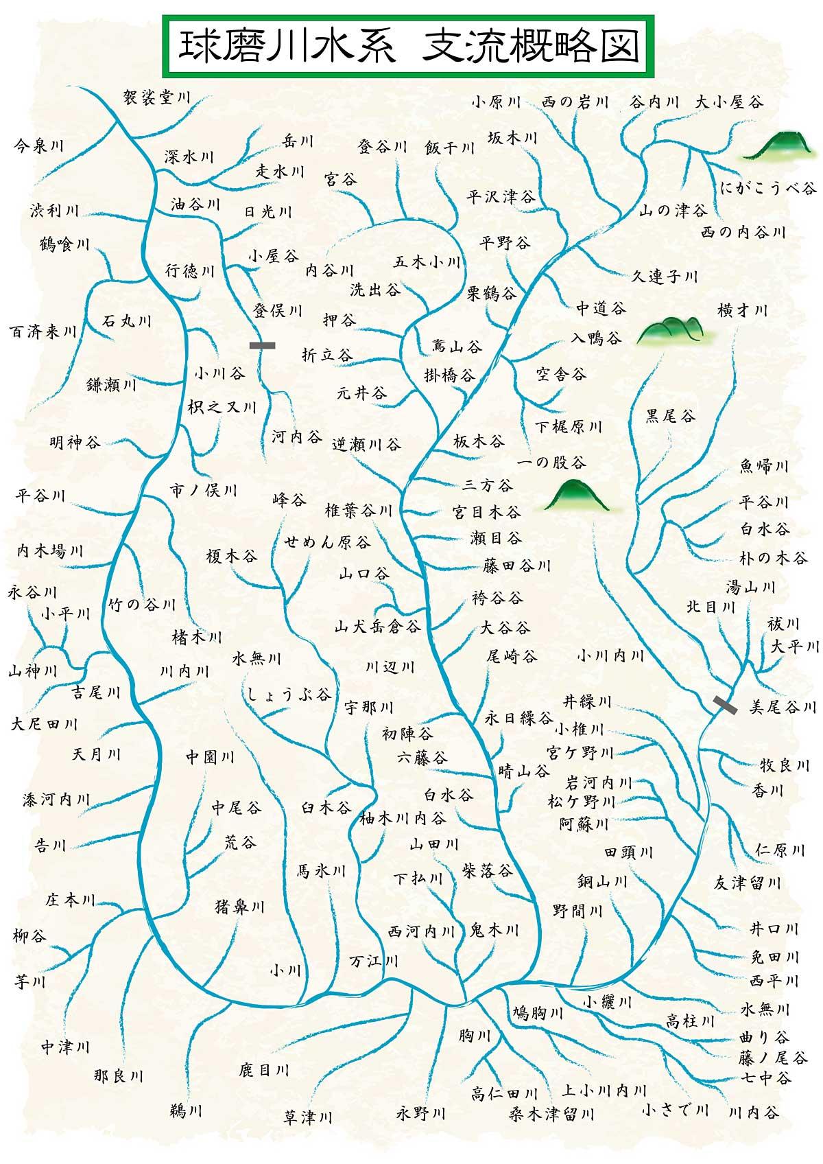 球磨川水系支流概略絵図