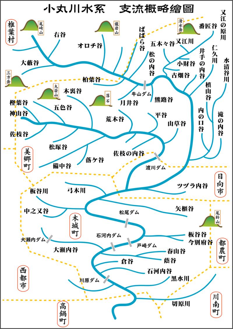 小丸川支流概略繪圖