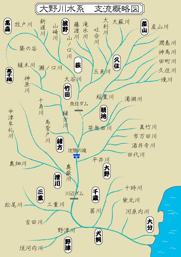 大野川支流概略図
